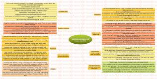 insights mindmaps water resources management in economic insights mindmaps ldquowater resources management in economic developmentrdquo and ldquocreating water abundance through conservation and judicious userdquo