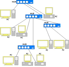 file fast ethernet diagram png wikimedia commons ethernet color code cat5 at Ethernet Diagram