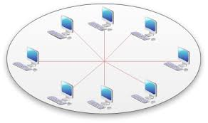 network topology diagrams examples templates software star network topology