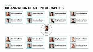 Org Chart Template Powerpoint 2010 023 Org Chart Template Powerpoint Free Organization