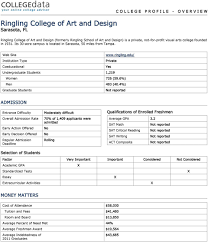 Ringling College Of Art And Design Sat Ringling College Of Art And Design Sarasota Fl Pdf Free