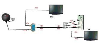 wiring diagram for dish 722k dvr today wiring diagram dish hopper 3 wiring diagram at Hopper 3 Wiring Diagrams