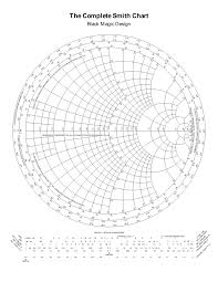 File Smith Chart Bmd Svg Wikimedia Commons