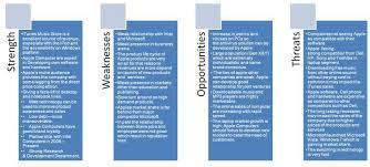 strategic analysis swot and bcg matrix of apple inc the apple swot analysis