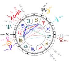 Astrology And Natal Chart Of Ingrid Bergman Born On 1915 08 29