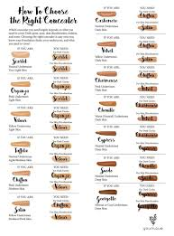 Glo Minerals Colour Chart How To Find The Right Concealer For You Makeup Beauty