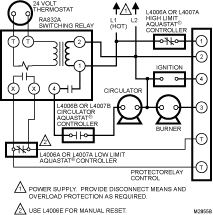 honeywell zone valve v8043f1036 wiring diagram wiring diagram honeywell zone valve v8043f1036 wiring diagram wire