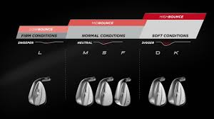Titleist Grind Chart Vokey Sm7 Wedge Grinds Explained Dallas Golf Company