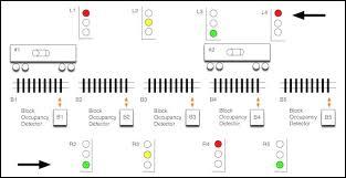 model train wiring schematics ideath club Model Railroad Track Diagrams wiring diagram symbols automotive schematic for model railroad train unsorted schematics