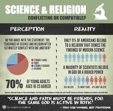 best science and religion images religion science and religion infographic ministry best practices
