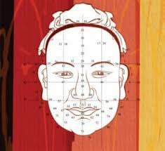 Chinese Medicine Face Reading Chart Classical Chinese Medicine And Face Reading Empirical