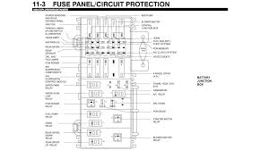 i have a 2000 ford explorer, 4x4, 4 0l, need diagram for underhood 2000 ford explorer fuse box diagram 2000 Explorer Fuse Box #11