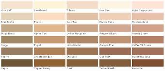 macadamia paint colorValspar Paints Valspar Paint Colors Valspar Lowes  American
