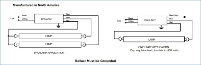 advanced electronic t8 ballast wiring diagram trusted wiring T12 Ballast Wiring Diagram 1 Lamp and 2 Lamp Fluorescent Ballast Wiring Diagrams advance t8 ballast wiring diagram introduction to electrical rh jillkamil com 2 lamp ballast wiring diagram