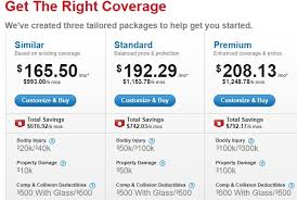 State Farm Online Quote Beauteous State Farm Online Quote Gorgeous State Farm Review Our Experience