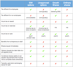 Cdn Comparison Chart Share Scheme Comparison Chart
