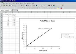 linear equation excel image titled calculate slope in excel step 4 graph linear equation