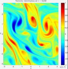 2d navier stokes numerical simulation