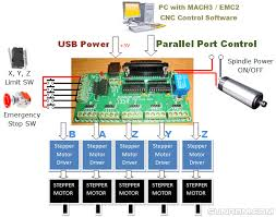 cnc 5 axis interface breakout for mach3 by parallel port 1324 cnc application diagram