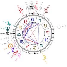 Jon Stewart Natal Chart Astrology And Natal Chart Of Jon Anderson Born On 1944 10 25