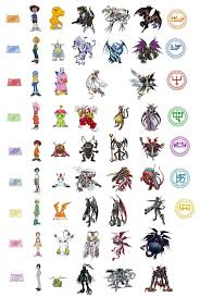 Terriermon Digivolution Chart Cyber Sleuth Evolution Tree Terriermon Evolution Chart Cyber