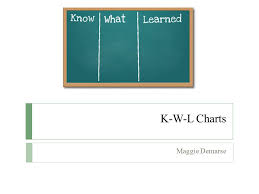 Kwl Chart Impressive KWL Charts Maggie Demarse Brief Description Of The Strategy