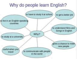 english language essay its importance effects and usages english language essay english was originally the language of england but through the historical efforts of the british empire it has become the primary