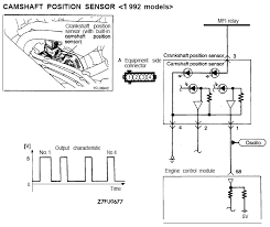 engine troubleshoot camshaft and crankshaft position sensors camshaft position sensor 1992 models