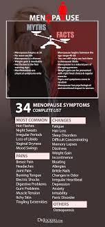 Is Keto Good For Menopausal Women Drjockers Com