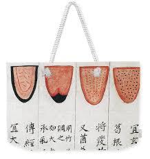 Chinese Tongue Diagnosis Chart 1341 Weekender Tote Bag
