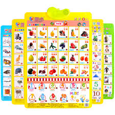 These 44 phonetic alphabet in english called phonemes or phonetic symbols mentioned here are in line with the international phonetic alphabet (ipa). Audio Wall Chart Early Teaching Sound Young Children To See The Picture Literate Baby Enlightenment Cognitive Phonetic Alphabet Wall Paste Toys
