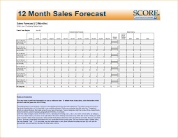 Sales Forecast Template Best Excel Sales Report Template Free