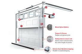 9x7 garage doorThe Dualforce  Residential Garage Doors Manufacturers  Garaga