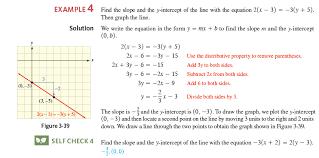 each equation in slope intercept form