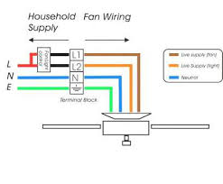 kitchen electrical wiring diagram best electrical wiring diagram a kitchen electrical wiring diagram brilliant residential wire software draw detailed electrical floor kitchen wiring