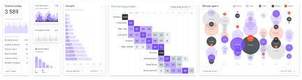 Figma Pie Chart Figma Charts Kit Graphs Infographics Templates
