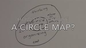 How Do You Use A Circle Map