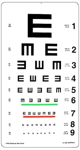 Snellen Chart 20 Feet What Is Visual Acuity Rebuild Your Vision