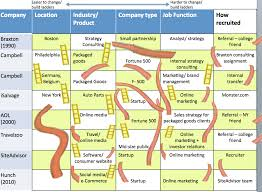 to plan your career path think chutes and ladders bits of kelly a few observations