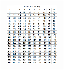Counting To 200 Chart Number Chart Sample 7 Documents In Pdf Word