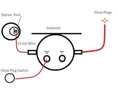 heater plug wiring diagram wiring diagram glow plug controller wiring harness diagrams
