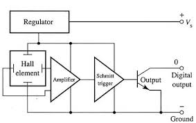 hall effect sensors electronic diagram of current sinking output for a hall effect sensor