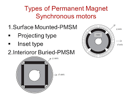 types of permanent magnet synchronous motors