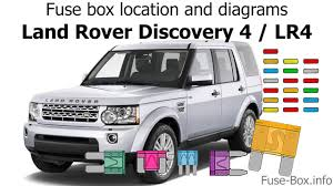 2002 land rover discovery fuse box diagram wiring diagram options fuse box in land rover discovery wiring diagram 2002 land rover discovery fuse box diagram