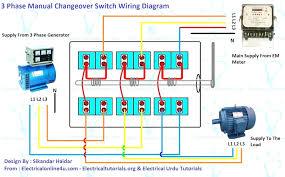 generac 16 circuit 100 amp load center rtg16eza1 the home depot generac gts transfer switch wiring diagram at Generac 100 Amp Transfer Switch Wiring Diagram