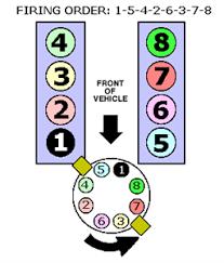 solved firing order diagram on 1988 f150 fixya 88 Ford F 150 Wiring Diagram firing order diagram on 1988 f150 10_16_2012_7_01_07_pm png 87 Ford F-150 Wiring Diagram