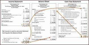 balance sheet vs income statement balance sheet income statement cash flow template exltemplates