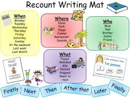 Few points on extended essay in history  creative writing ideas     Pinterest Best     Writing activities ideas on Pinterest   Fun writing activities   Homework ideas and Narrative writing kindergarten