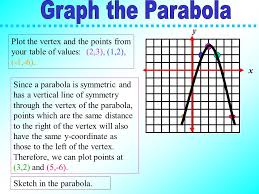 x y plot the vertex and the points from your table of values 2 6 find the vertex of the following quadratic equations