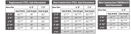 exterior door slab sizes. new construction rough opening sizes single exterior door slab sizes